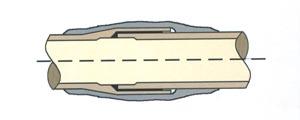玻璃钢管道连接方式(图3)